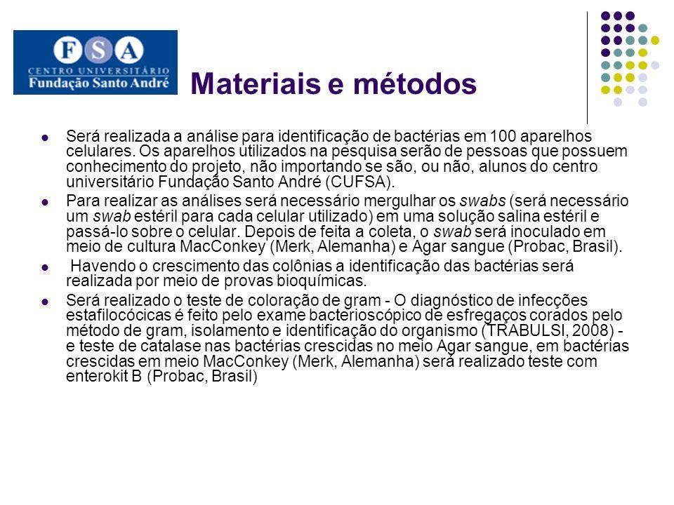 Materiais e métodos Será realizada a análise para identificação de bactérias em 100 aparelhos celulares. Os aparelhos utilizados na pesquisa serão de