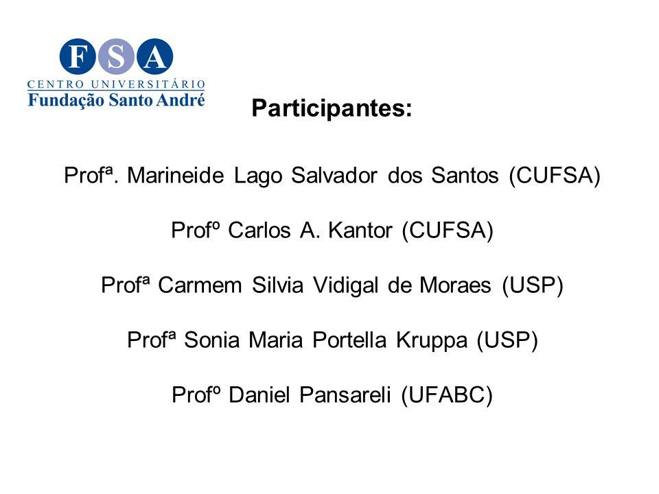 Participantes: Profª.Marineide Lago Salvador dos Santos (CUFSA) Profº Carlos A.