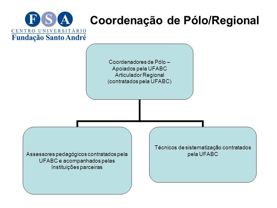 Coordenadores de Pólo – Apoiados pela UFABC Articulador Regional (contratados pela UFABC) Assessores pedagógicos contratados pela UFABC e acompanhados pelas Instituições parceiras Técnicos de sistematização contratados pela UFABC Coordenação de Pólo/Regional