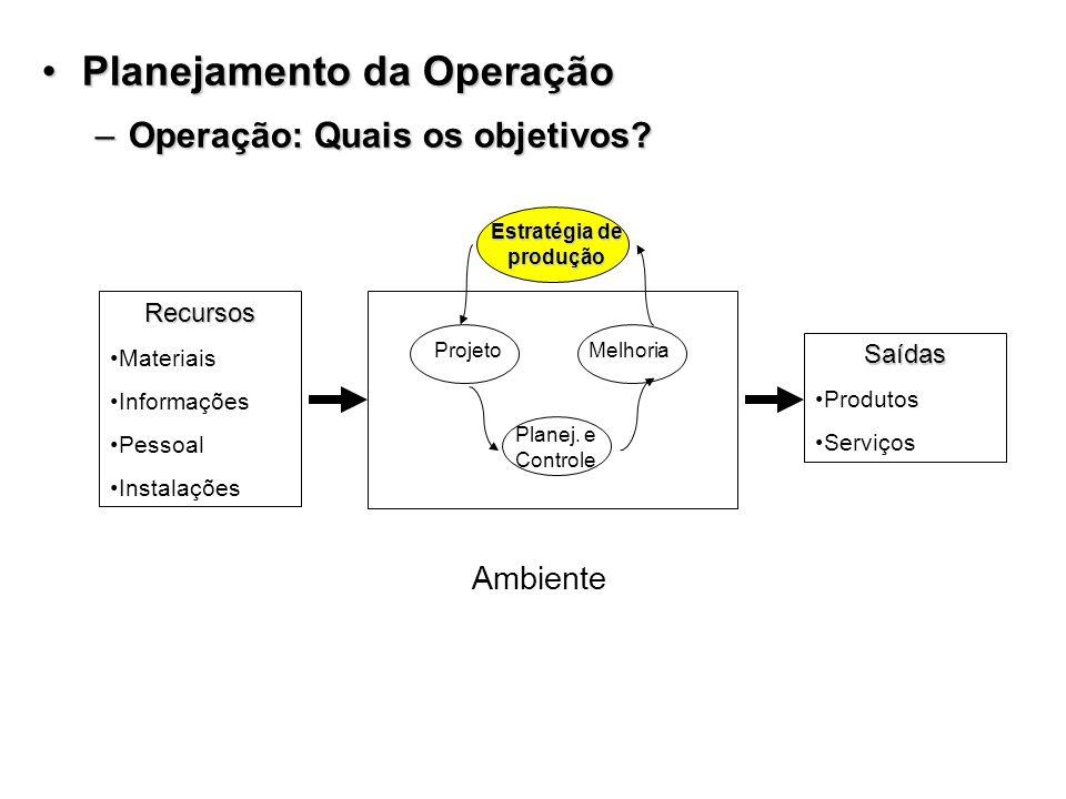 Planejamento da OperaçãoPlanejamento da Operação –Operação: Quais os objetivos.