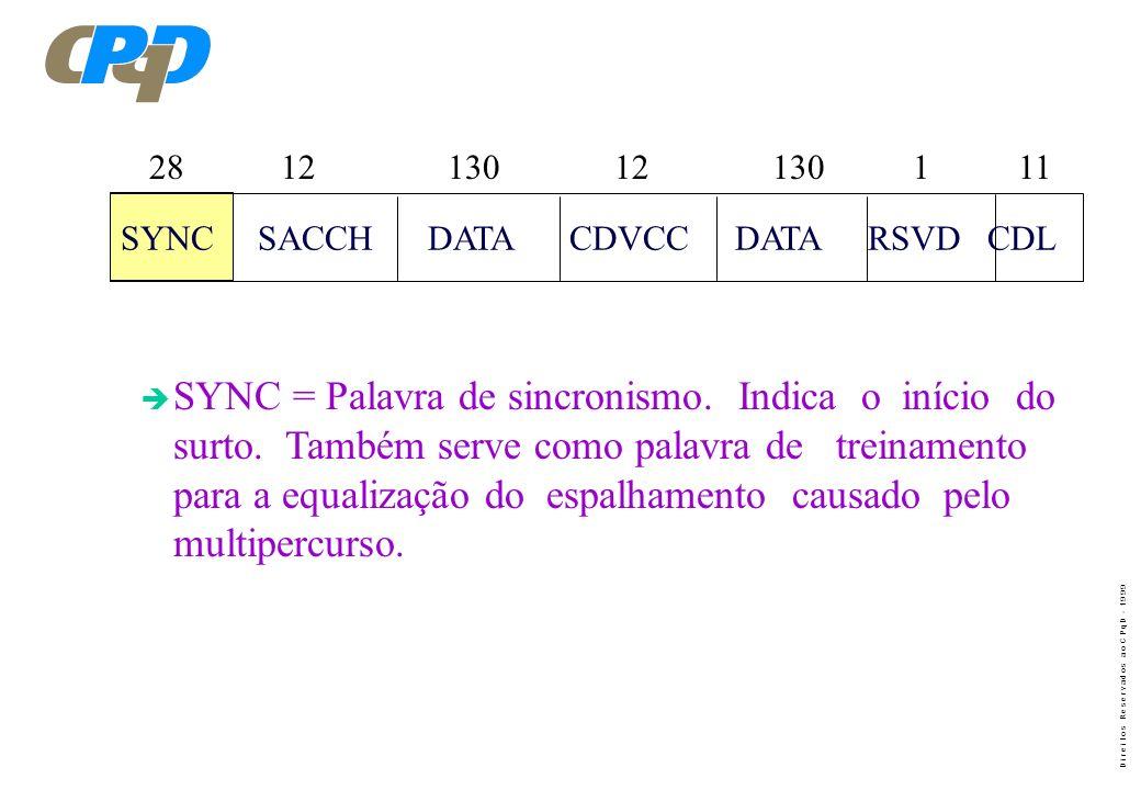 D i r e i t o s R e s e r v a d o s a o C P q D - 1 9 9 9 CONTEÚDO DOS SURTOS DO CANAL DE TRÁFEGO DA TRANSMISSÃO DIRETA è 324 bits SYNC SACCH DATA CDV