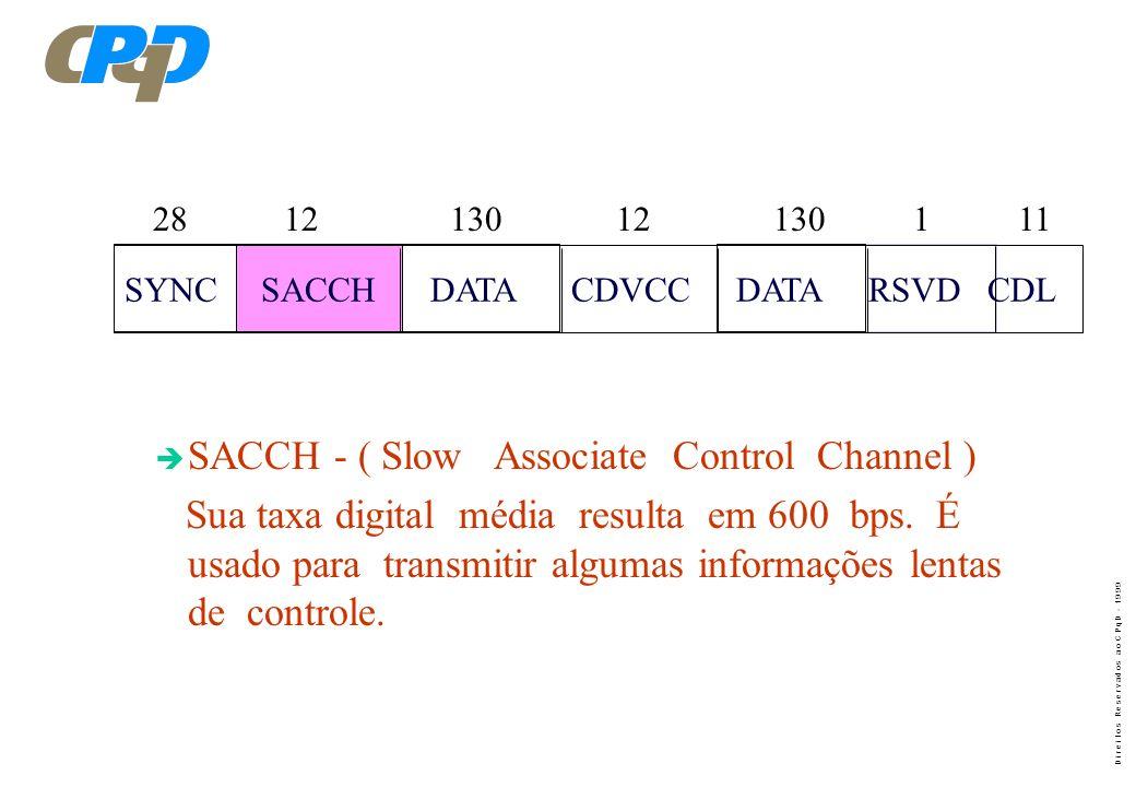 D i r e i t o s R e s e r v a d o s a o C P q D - 1 9 9 9 è SYNC = Palavra de sincronismo. Indica o início do surto. Também serve como palavra de trei