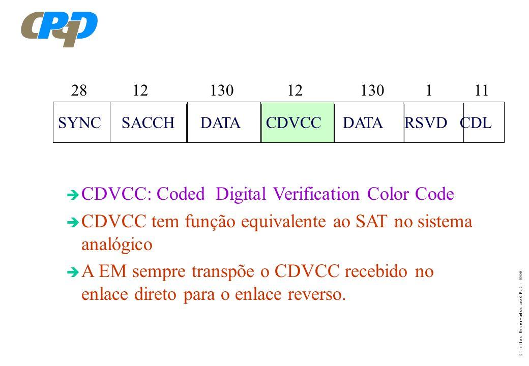 D i r e i t o s R e s e r v a d o s a o C P q D - 1 9 9 9 è Fast Associated Control Channel è O FACCH toma o lugar dos blocos de dados do usuário semp