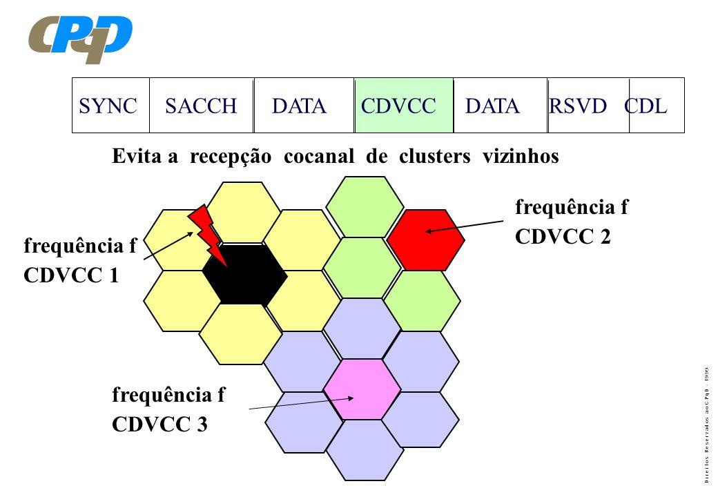 D i r e i t o s R e s e r v a d o s a o C P q D - 1 9 9 9 è CDVCC: Coded Digital Verification Color Code è CDVCC tem função equivalente ao SAT no sist