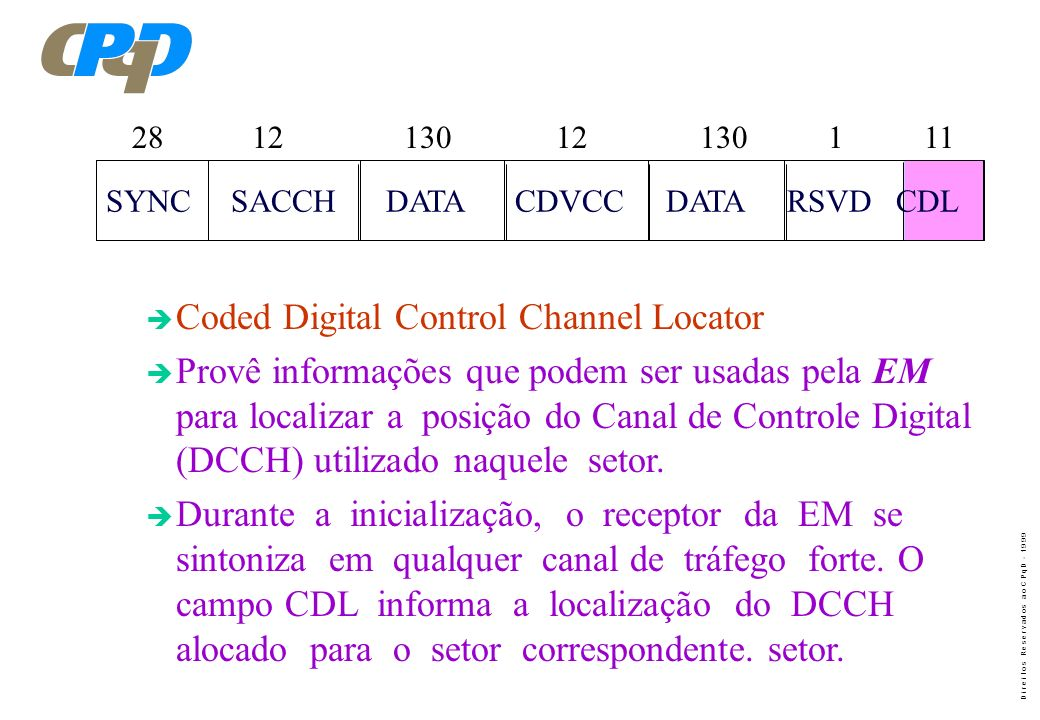 D i r e i t o s R e s e r v a d o s a o C P q D - 1 9 9 9 frequência f CDVCC 1 frequência f CDVCC 2 frequência f CDVCC 3 Evita a recepção cocanal de c