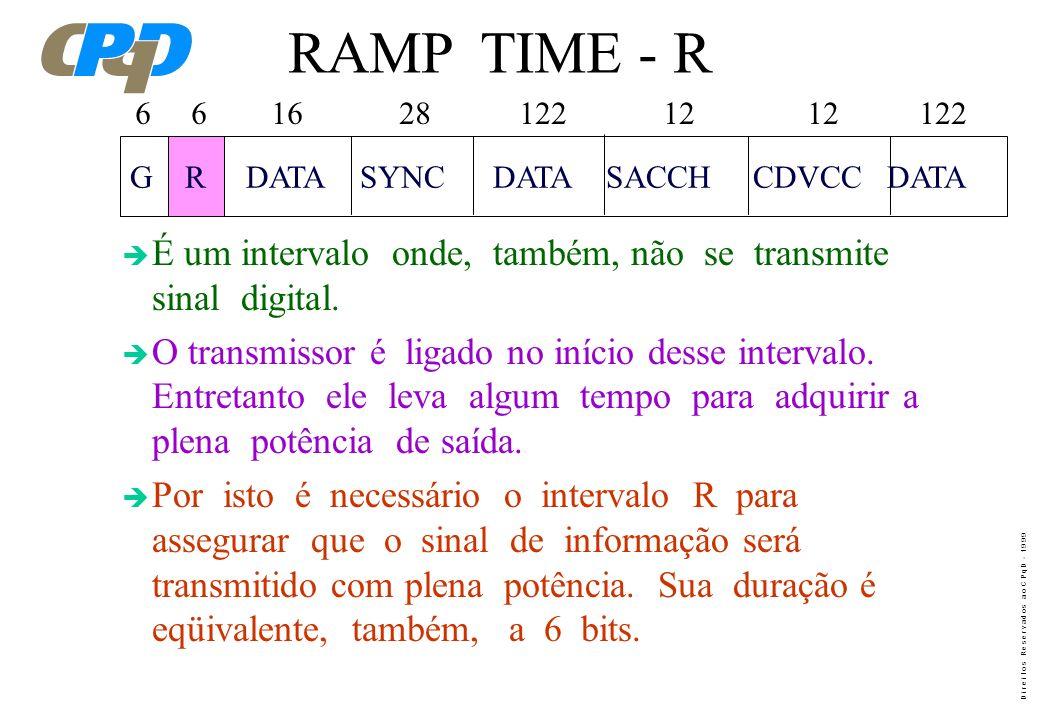 D i r e i t o s R e s e r v a d o s a o C P q D - 1 9 9 9 G R DATA SYNC DATA SACCH CDVCC DATA 6 6 16 28 122 12 12 122 GUARD TIME - G è É um intervalo