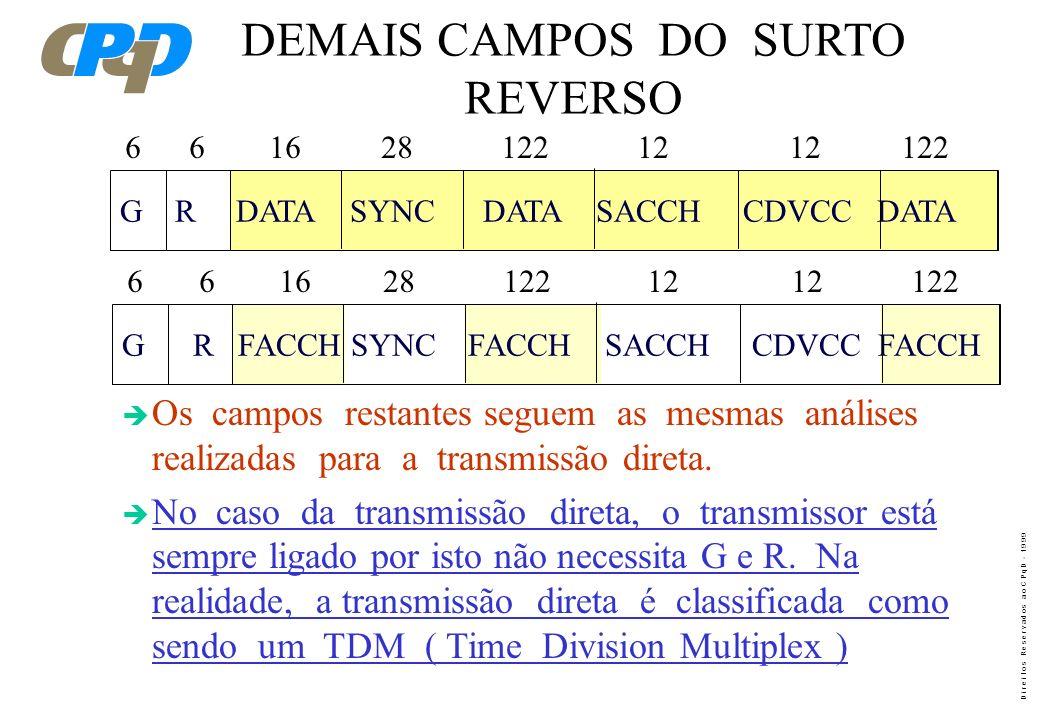 D i r e i t o s R e s e r v a d o s a o C P q D - 1 9 9 9 G R DATA SYNC DATA SACCH CDVCC DATA 6 6 16 28 122 12 12 122 RAMP TIME - R è É um intervalo o