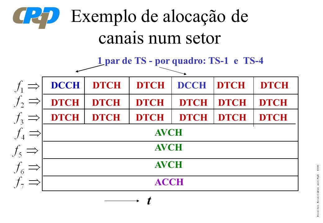 D i r e i t o s R e s e r v a d o s a o C P q D - 1 9 9 9 DCCH è O DCCH é definido por um par de TS, em cada quadro, numa frequência que também contém