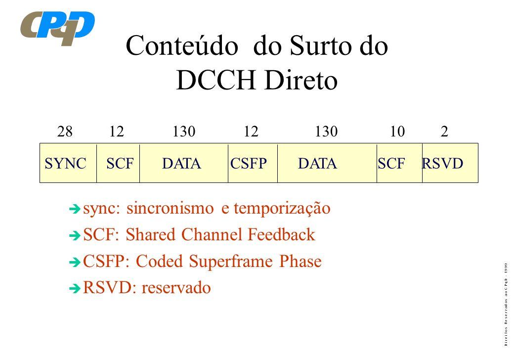 D i r e i t o s R e s e r v a d o s a o C P q D - 1 9 9 9 Exemplo de alocação de canais num setor DCCH DTCH DTCH DTCH DTCH DTCH AVCH ACCH 1 par de TS