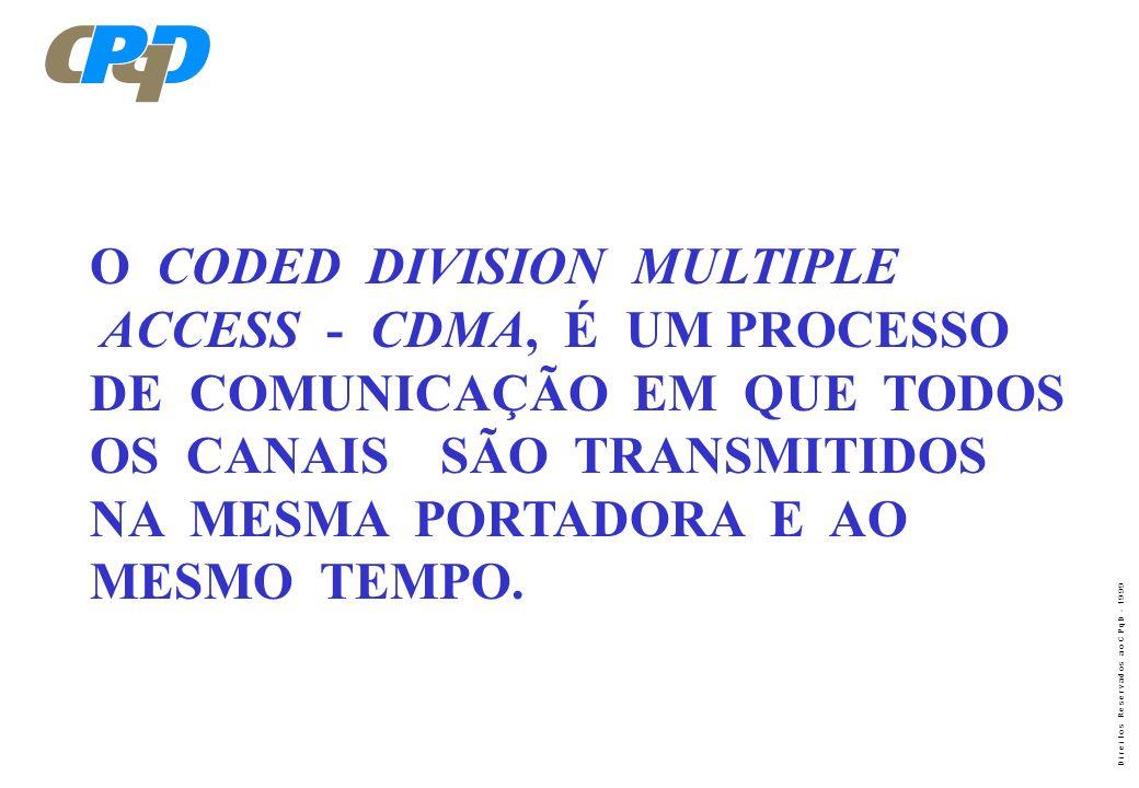D i r e i t o s R e s e r v a d o s a o C P q D - 1 9 9 9 PRINCÍPIO DE FUNCIONAMENTO DO ACESSO CDMA