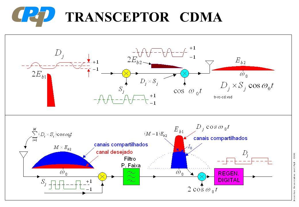 TRANSCEPTOR CDMA