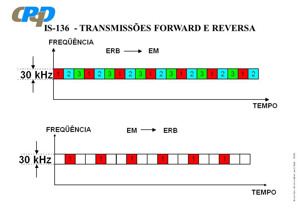 D i r e i t o s R e s e r v a d o s a o C P q D - 1 9 9 9 ESPECIFICAÇÕES DO TDMA AMERICANO IS-136