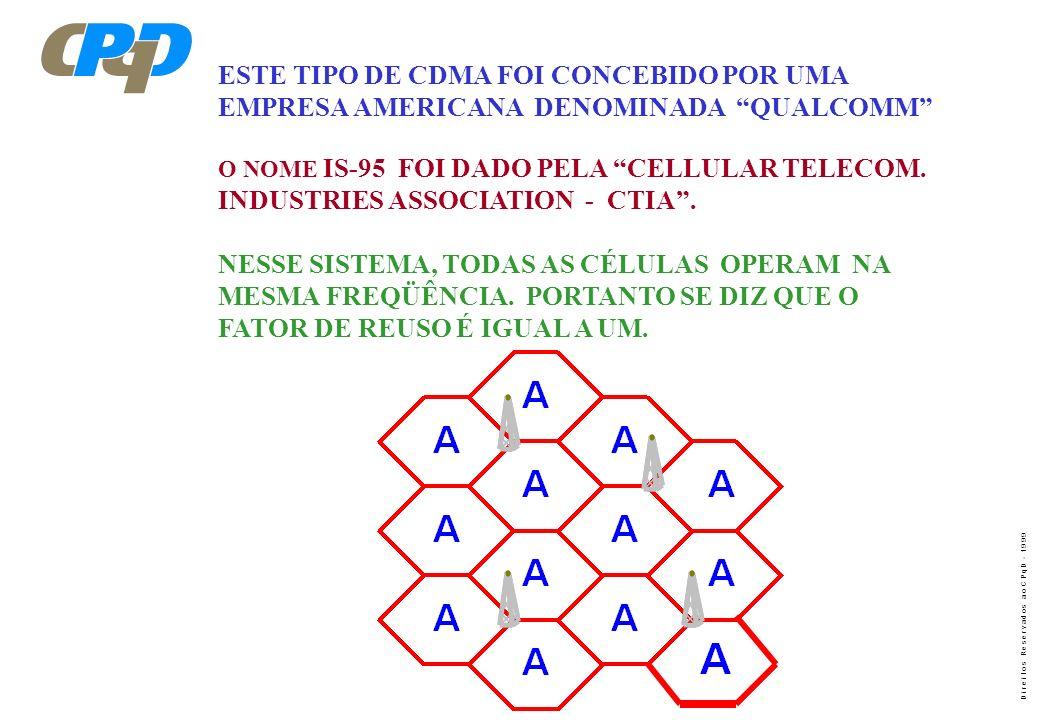 D i r e i t o s R e s e r v a d o s a o C P q D - 1 9 9 9 CARACTERÍSTICAS TÉCNICAS