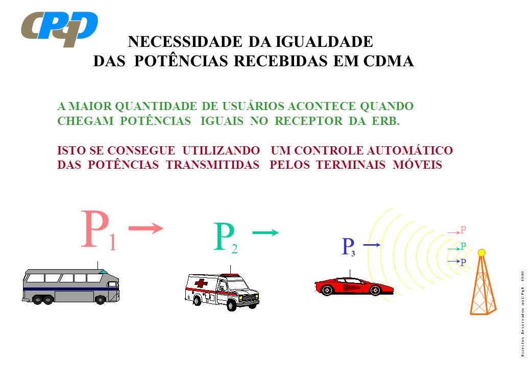 D i r e i t o s R e s e r v a d o s a o C P q D - 1 9 9 9 CONTROLE DE POTÊNCIA