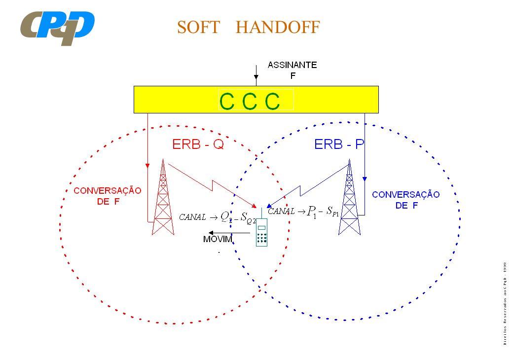 D i r e i t o s R e s e r v a d o s a o C P q D - 1 9 9 9 SOFT HAND OFF
