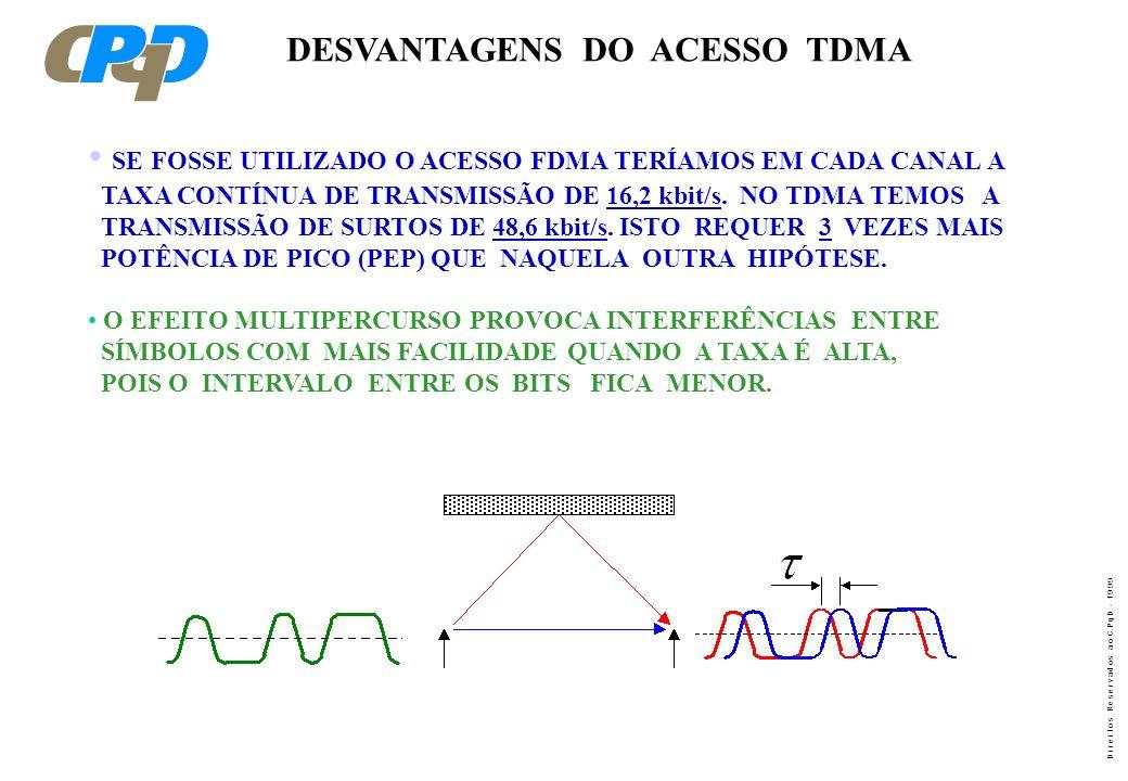D i r e i t o s R e s e r v a d o s a o C P q D - 1 9 9 9 VANTAGENS DO TDMA IS-136 TEM 3 VEZES MAIS CANAIS QUE O AMPS PARA A MESMA FAIXA ESPECTRAL DE