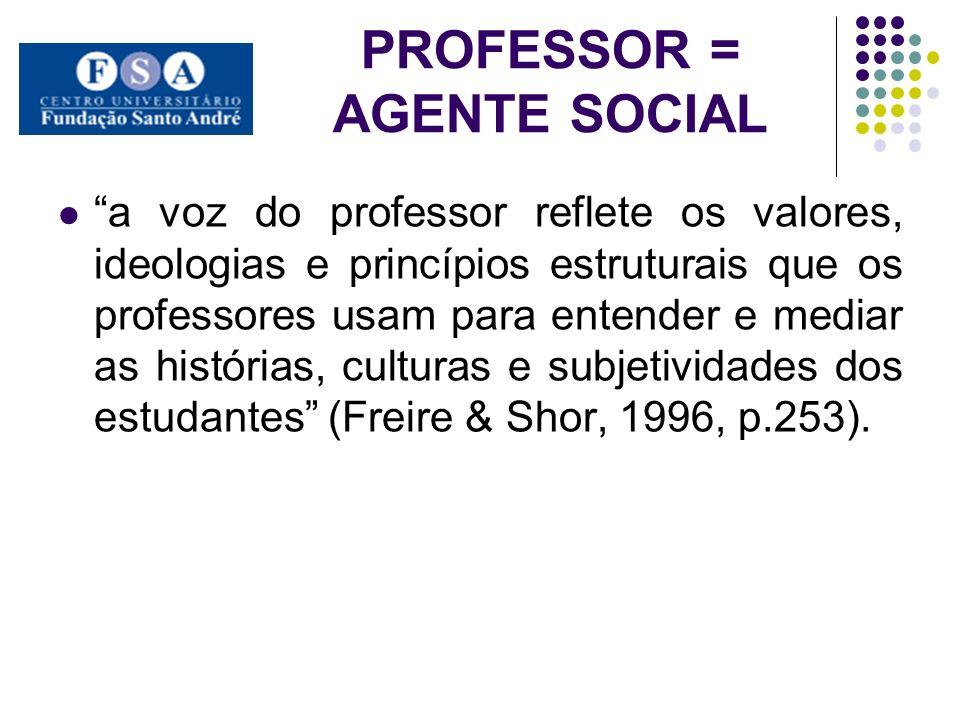 PROFESSOR = AGENTE SOCIAL a voz do professor reflete os valores, ideologias e princípios estruturais que os professores usam para entender e mediar as histórias, culturas e subjetividades dos estudantes (Freire & Shor, 1996, p.253).