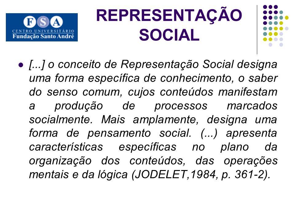 REPRESENTAÇÃO SOCIAL [...] o conceito de Representação Social designa uma forma específica de conhecimento, o saber do senso comum, cujos conteúdos manifestam a produção de processos marcados socialmente.