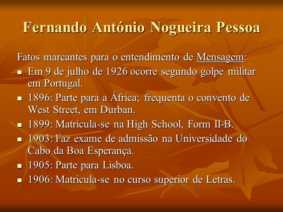 Fernando António Nogueira Pessoa Fatos marcantes para o entendimento de Mensagem: Em 9 de julho de 1926 ocorre segundo golpe militar em Portugal. Em 9