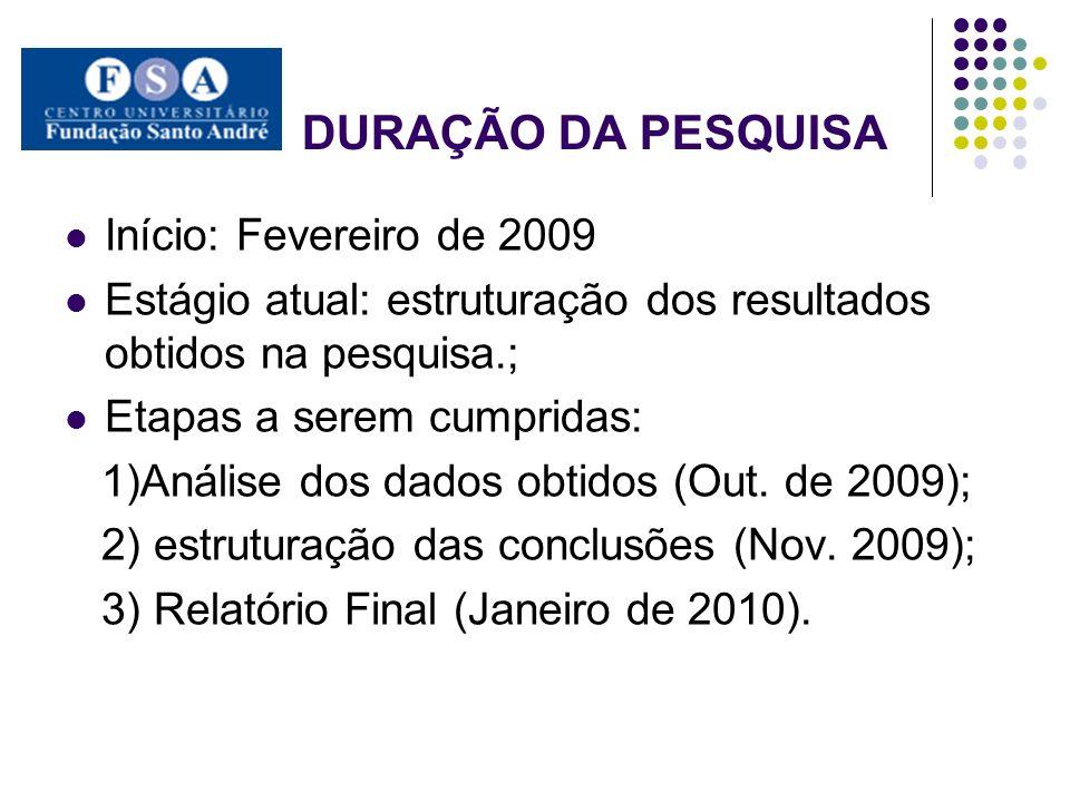 DURAÇÃO DA PESQUISA Início: Fevereiro de 2009 Estágio atual: estruturação dos resultados obtidos na pesquisa.; Etapas a serem cumpridas: 1)Análise dos