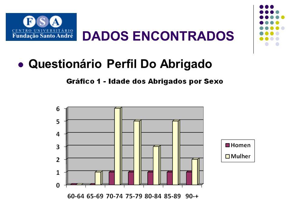 DADOS ENCONTRADOS Questionário Perfil Do Abrigado