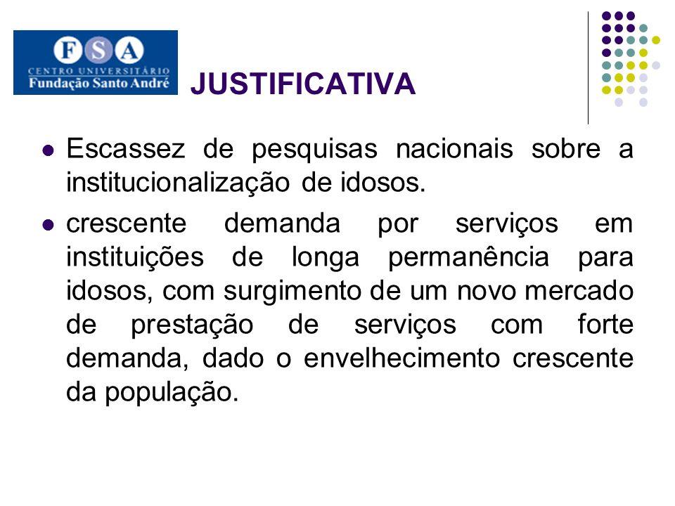 JUSTIFICATIVA Escassez de pesquisas nacionais sobre a institucionalização de idosos. crescente demanda por serviços em instituições de longa permanênc