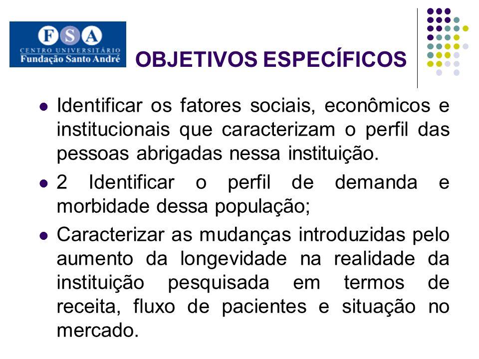 OBJETIVOS ESPECÍFICOS Identificar os fatores sociais, econômicos e institucionais que caracterizam o perfil das pessoas abrigadas nessa instituição. 2
