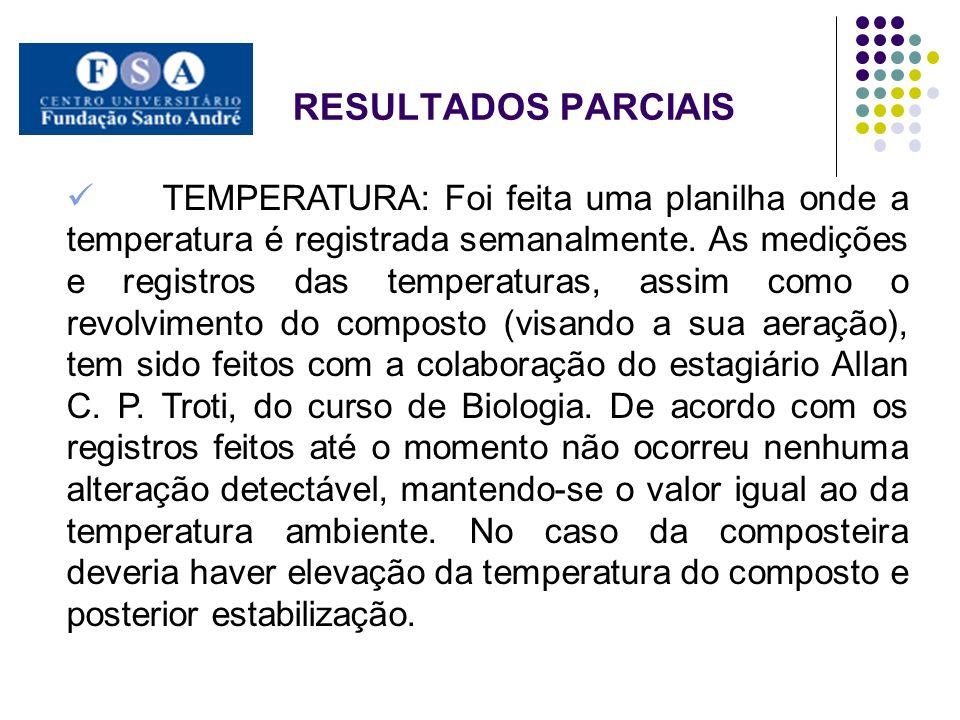 TEMPERATURA: Foi feita uma planilha onde a temperatura é registrada semanalmente. As medições e registros das temperaturas, assim como o revolvimento