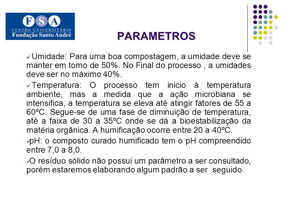 PARAMETROS Umidade: Para uma boa compostagem, a umidade deve se manter em torno de 50%. No Final do processo, a umidades deve ser no máximo 40%. Tempe