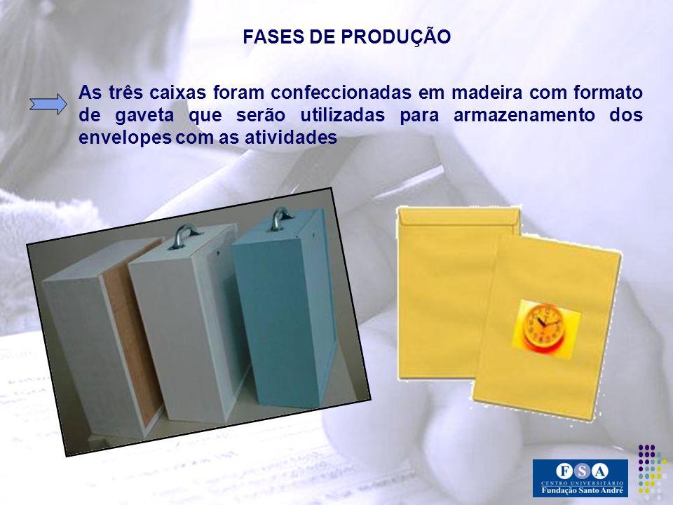 FASES DE PRODUÇÃO As três caixas foram confeccionadas em madeira com formato de gaveta que serão utilizadas para armazenamento dos envelopes com as at