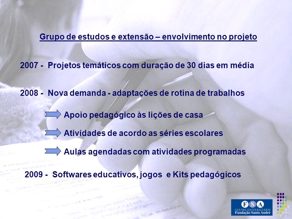 Grupo de estudos e extensão – envolvimento no projeto 2007 - Projetos temáticos com duração de 30 dias em média 2008 - Nova demanda - adaptações de ro