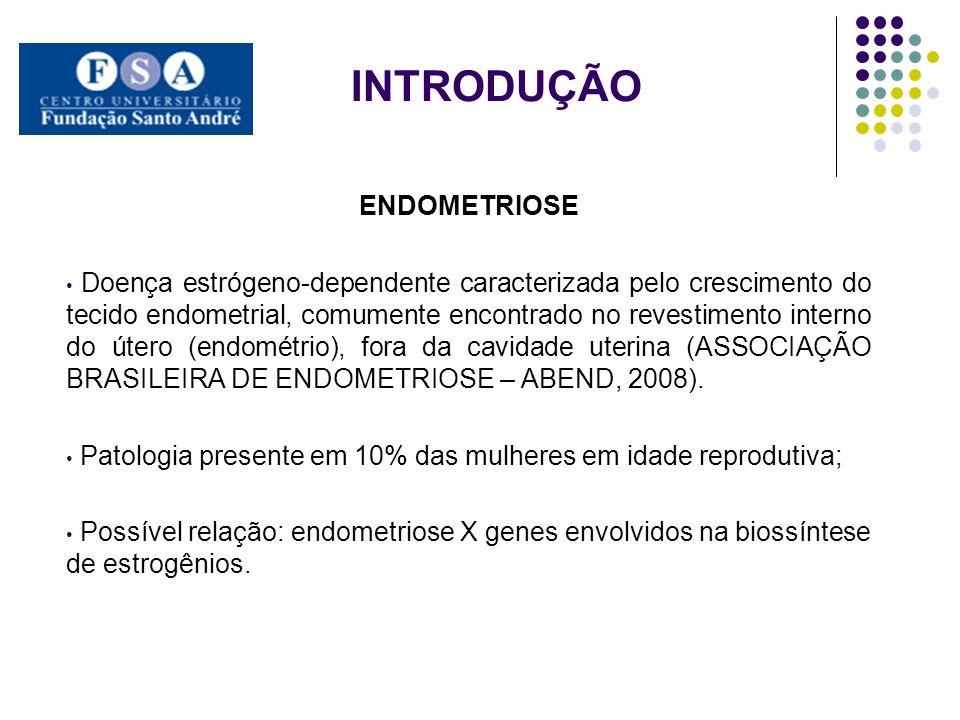 INTRODUÇÃO ENDOMETRIOSE Doença estrógeno-dependente caracterizada pelo crescimento do tecido endometrial, comumente encontrado no revestimento interno