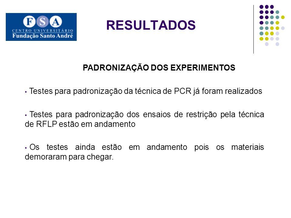 RESULTADOS PADRONIZAÇÃO DOS EXPERIMENTOS Testes para padronização da técnica de PCR já foram realizados Testes para padronização dos ensaios de restri