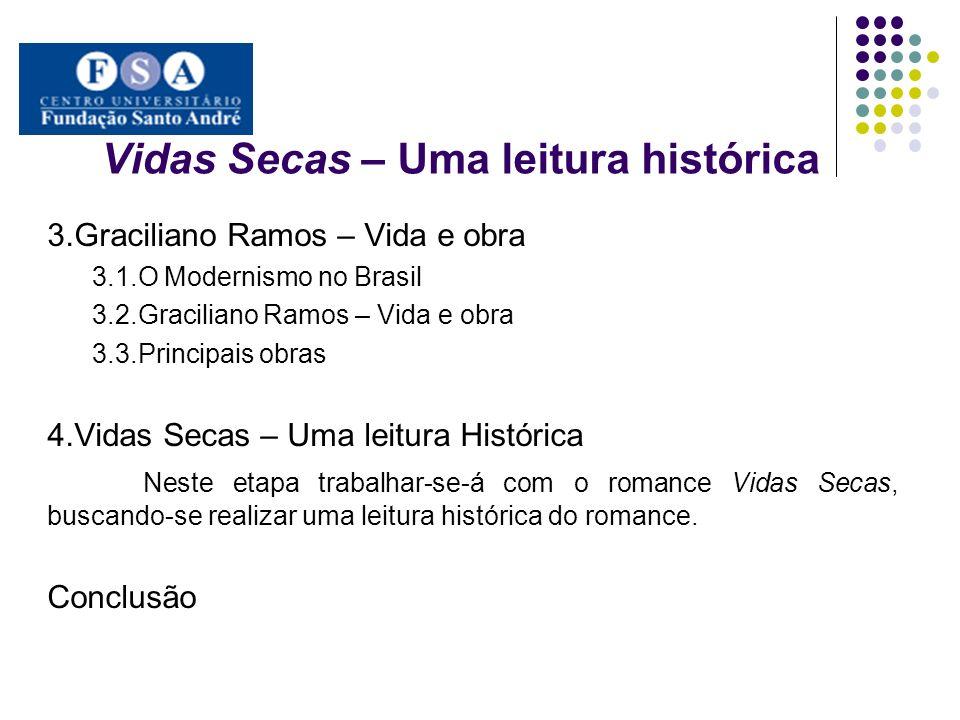 Vidas Secas – Uma leitura histórica 3.Graciliano Ramos – Vida e obra 3.1.O Modernismo no Brasil 3.2.Graciliano Ramos – Vida e obra 3.3.Principais obra
