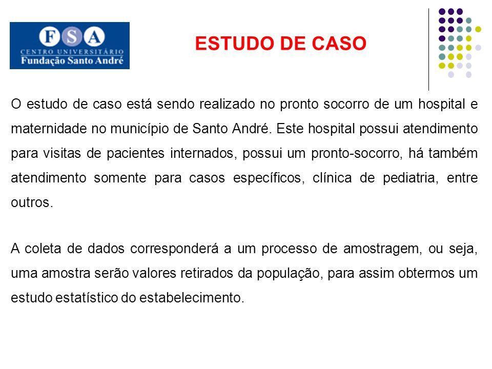 ESTUDO DE CASO O estudo de caso está sendo realizado no pronto socorro de um hospital e maternidade no município de Santo André. Este hospital possui