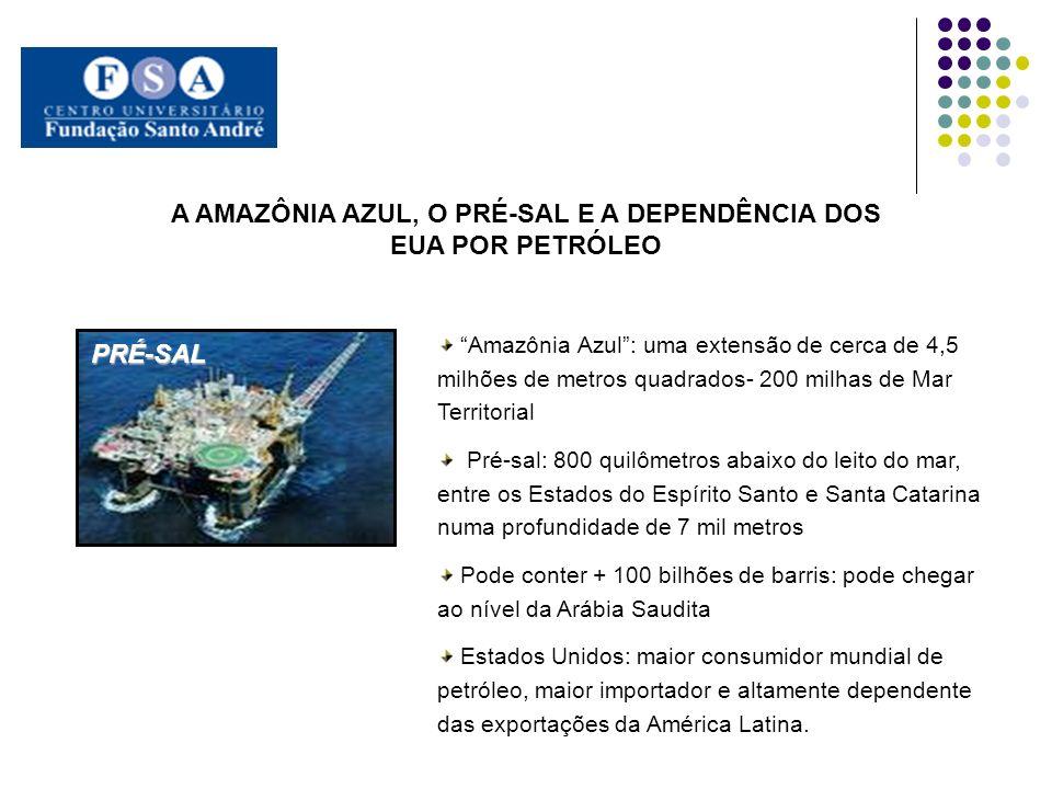 PRÉ-SAL A AMAZÔNIA AZUL, O PRÉ-SAL E A DEPENDÊNCIA DOS EUA POR PETRÓLEO Amazônia Azul: uma extensão de cerca de 4,5 milhões de metros quadrados- 200 m