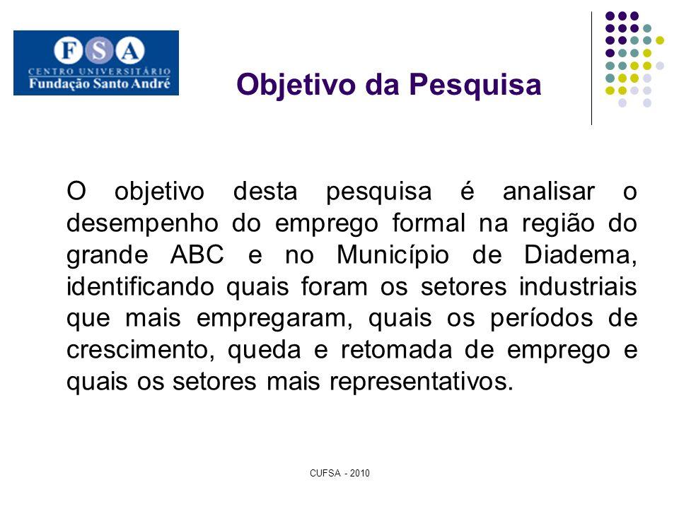 Objetivo da Pesquisa O objetivo desta pesquisa é analisar o desempenho do emprego formal na região do grande ABC e no Município de Diadema, identifica