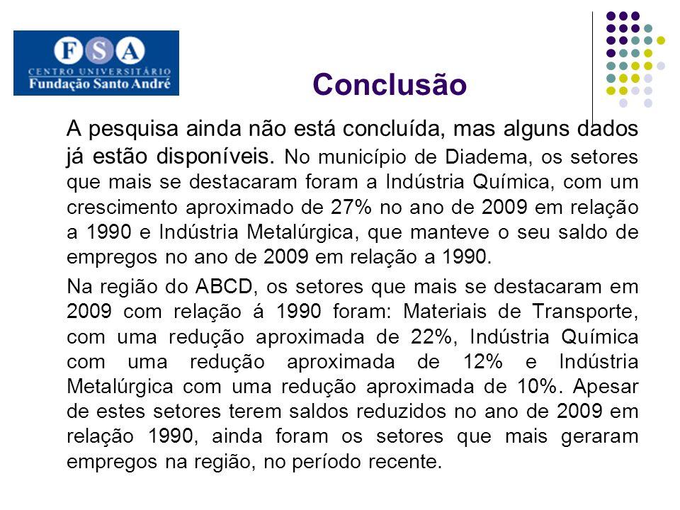 Referências Bibliográficas Ministério do Trabalho e Emprego www.mte.gov.br Instituto Brasileiro de Geografia e Estatística www.ibge.gov.br www.mte.gov.br www.ibge.gov.br