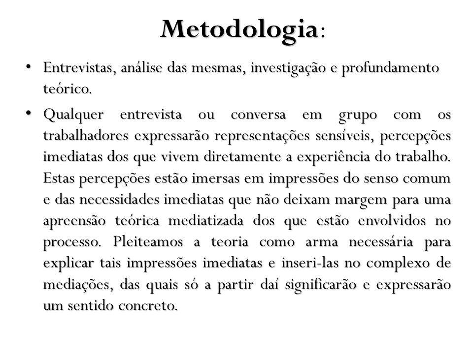 Metodologia Metodologia: Entrevistas, análise das mesmas, investigação e profundamento teórico.Entrevistas, análise das mesmas, investigação e profund