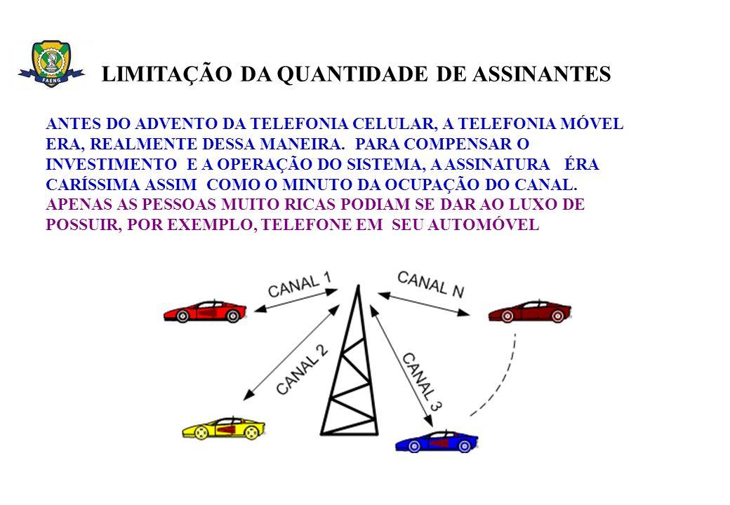 ANTES DO ADVENTO DA TELEFONIA CELULAR, A TELEFONIA MÓVEL ERA, REALMENTE DESSA MANEIRA. PARA COMPENSAR O INVESTIMENTO E A OPERAÇÃO DO SISTEMA, A ASSINA