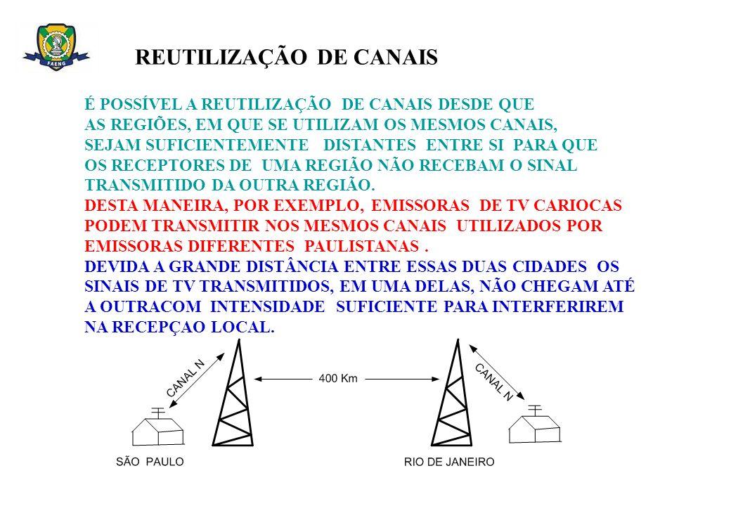 REUTILIZAÇÃO DE CANAIS É POSSÍVEL A REUTILIZAÇÃO DE CANAIS DESDE QUE AS REGIÕES, EM QUE SE UTILIZAM OS MESMOS CANAIS, SEJAM SUFICIENTEMENTE DISTANTES