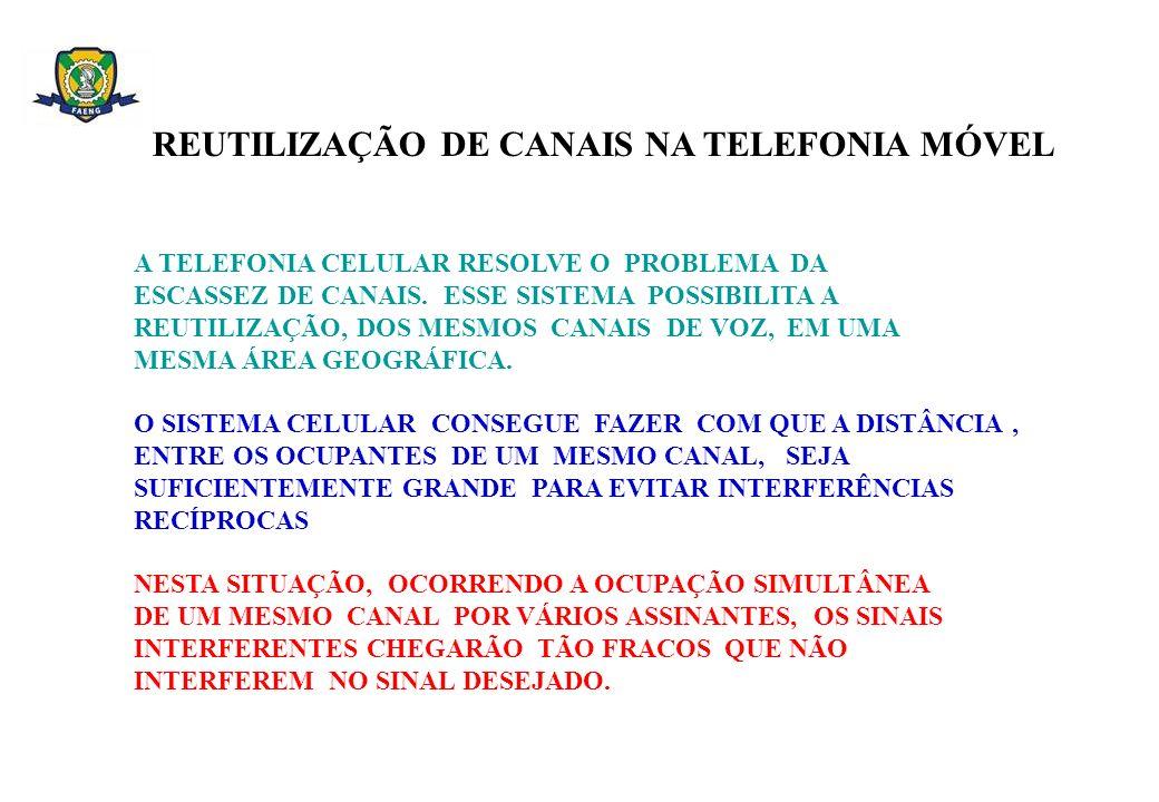 REUTILIZAÇÃO DE CANAIS NA TELEFONIA MÓVEL A TELEFONIA CELULAR RESOLVE O PROBLEMA DA ESCASSEZ DE CANAIS. ESSE SISTEMA POSSIBILITA A REUTILIZAÇÃO, DOS M