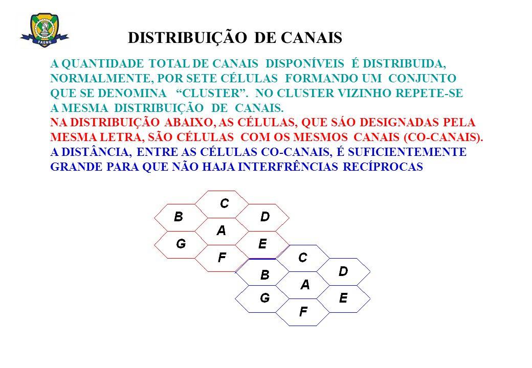 DISTRIBUIÇÃO DE CANAIS A QUANTIDADE TOTAL DE CANAIS DISPONÍVEIS É DISTRIBUIDA, NORMALMENTE, POR SETE CÉLULAS FORMANDO UM CONJUNTO QUE SE DENOMINA CLUS
