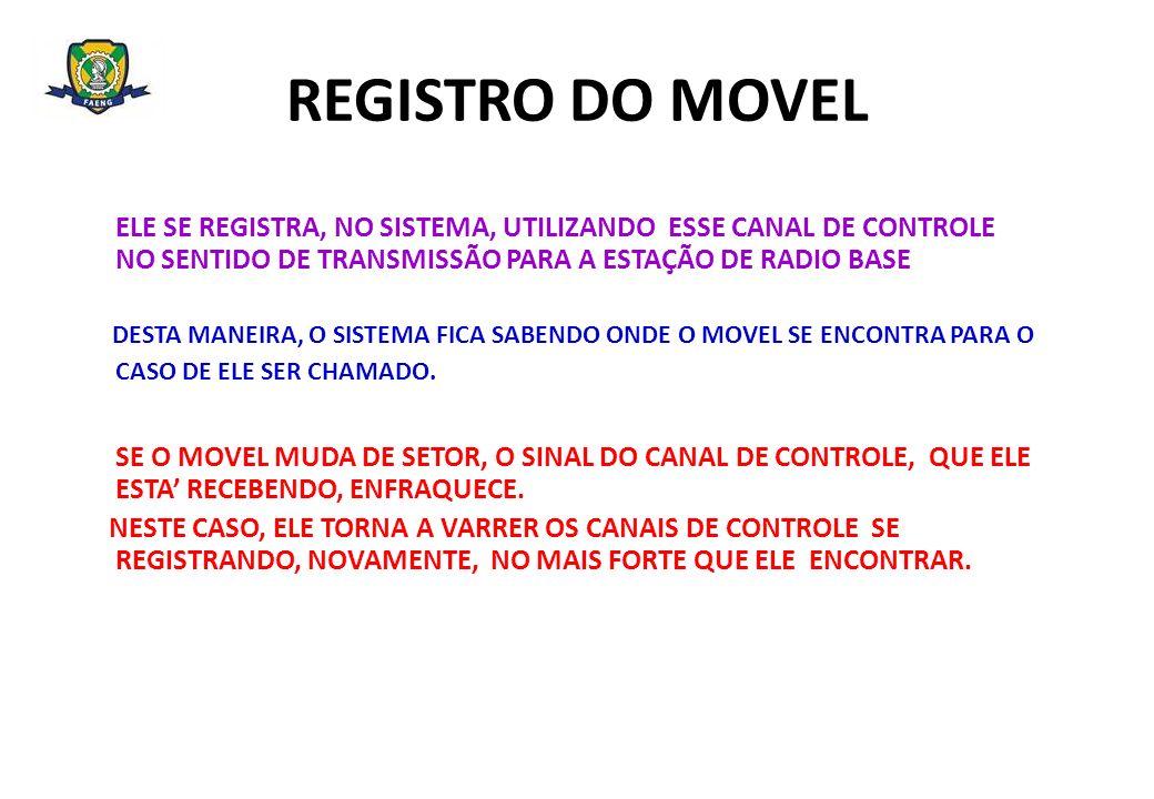 REGISTRO DO MOVEL ELE SE REGISTRA, NO SISTEMA, UTILIZANDO ESSE CANAL DE CONTROLE NO SENTIDO DE TRANSMISSÃO PARA A ESTAÇÃO DE RADIO BASE DESTA MANEIRA,