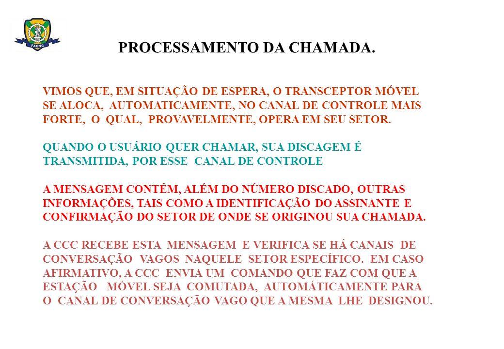 PROCESSAMENTO DA CHAMADA. VIMOS QUE, EM SITUAÇÃO DE ESPERA, O TRANSCEPTOR MÓVEL SE ALOCA, AUTOMATICAMENTE, NO CANAL DE CONTROLE MAIS FORTE, O QUAL, PR