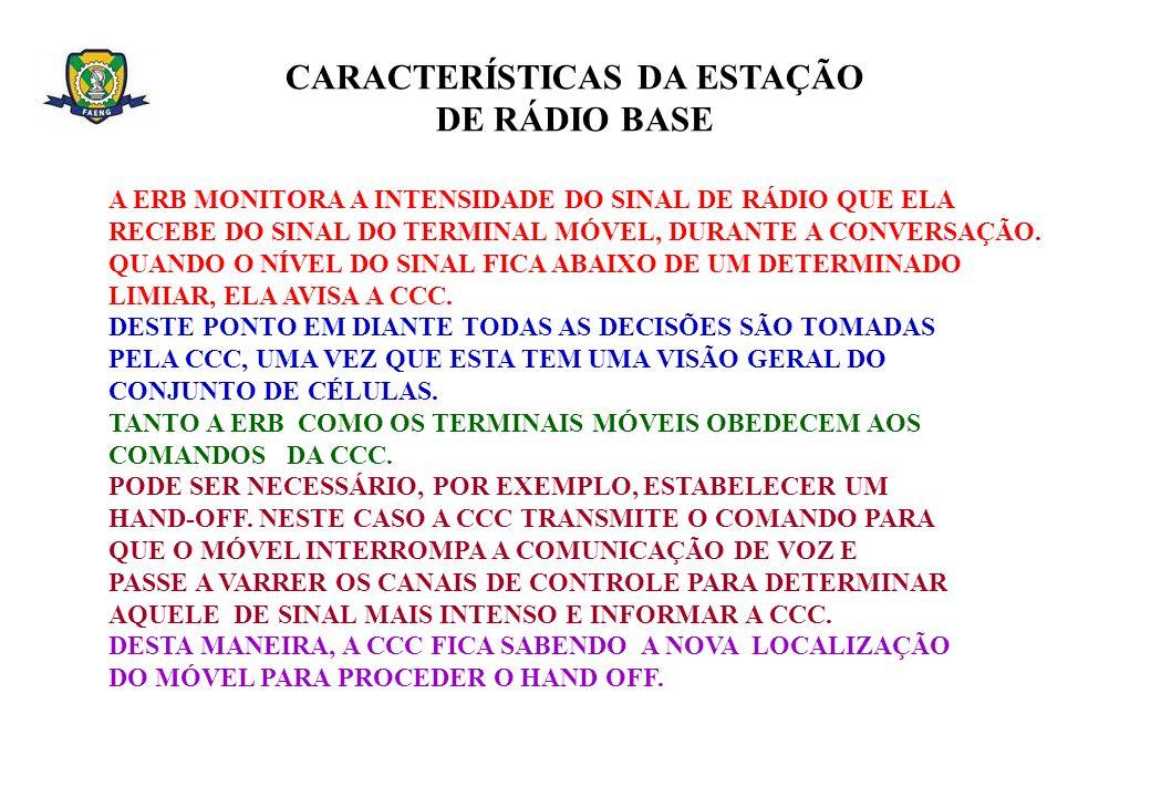 CARACTERÍSTICAS DA ESTAÇÃO DE RÁDIO BASE A ERB MONITORA A INTENSIDADE DO SINAL DE RÁDIO QUE ELA RECEBE DO SINAL DO TERMINAL MÓVEL, DURANTE A CONVERSAÇ