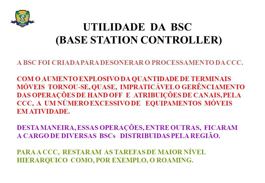 UTILIDADE DA BSC (BASE STATION CONTROLLER) A BSC FOI CRIADA PARA DESONERAR O PROCESSAMENTO DA CCC. COM O AUMENTO EXPLOSIVO DA QUANTIDADE DE TERMINAIS
