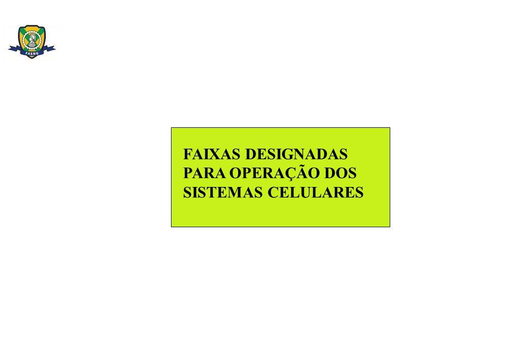 FAIXAS DESIGNADAS PARA OPERAÇÃO DOS SISTEMAS CELULARES