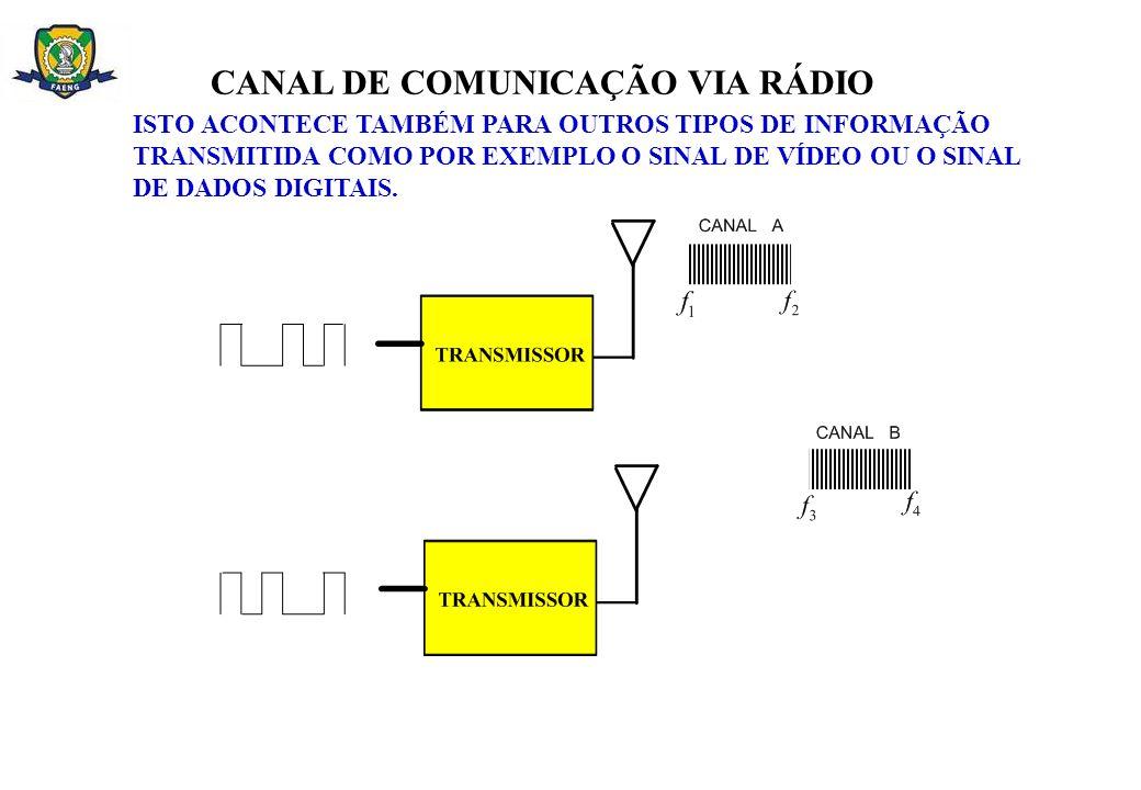 CANAL DE COMUNICAÇÃO VIA RÁDIO ISTO ACONTECE TAMBÉM PARA OUTROS TIPOS DE INFORMAÇÃO TRANSMITIDA COMO POR EXEMPLO O SINAL DE VÍDEO OU O SINAL DE DADOS