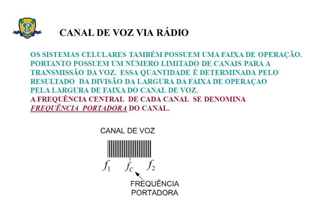 CANAL DE VOZ VIA RÁDIO OS SISTEMAS CELULARES TAMBÉM POSSUEM UMA FAIXA DE OPERAÇÃO. PORTANTO POSSUEM UM NÚMERO LIMITADO DE CANAIS PARA A TRANSMISSÃO DA